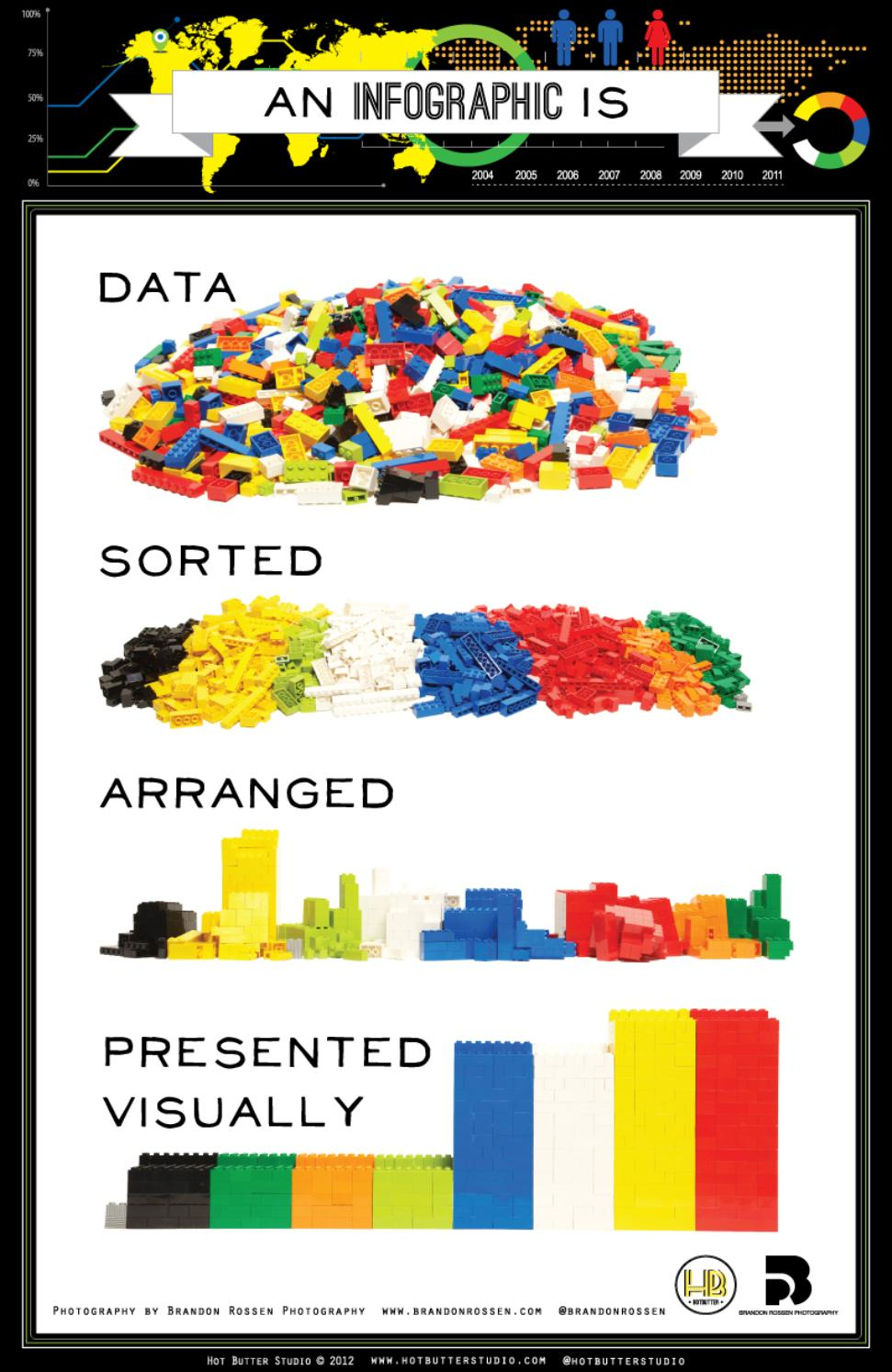 Infographic Definition